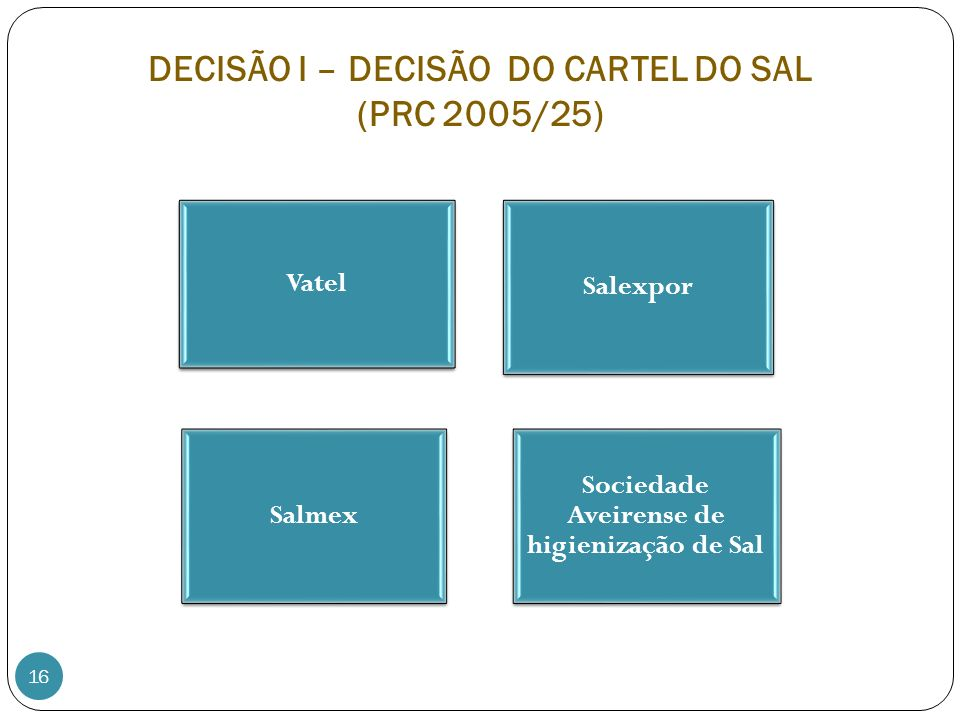 DECISÃO I – DECISÃO DO CARTEL DO SAL (PRC 2005/25)