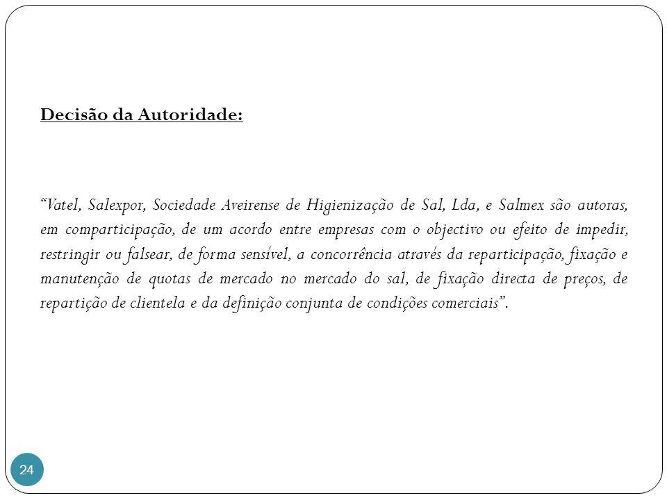 Decisão da Autoridade:
