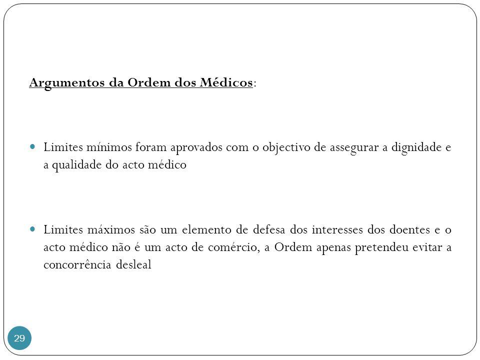 Argumentos da Ordem dos Médicos: