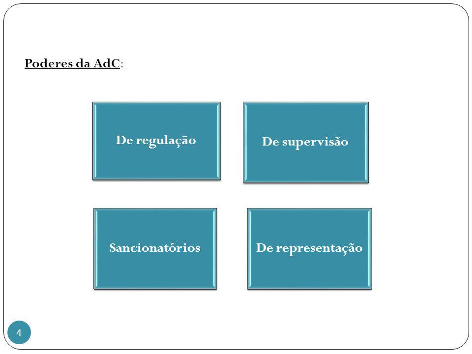 Poderes da AdC: De regulação De supervisão Sancionatórios De representação