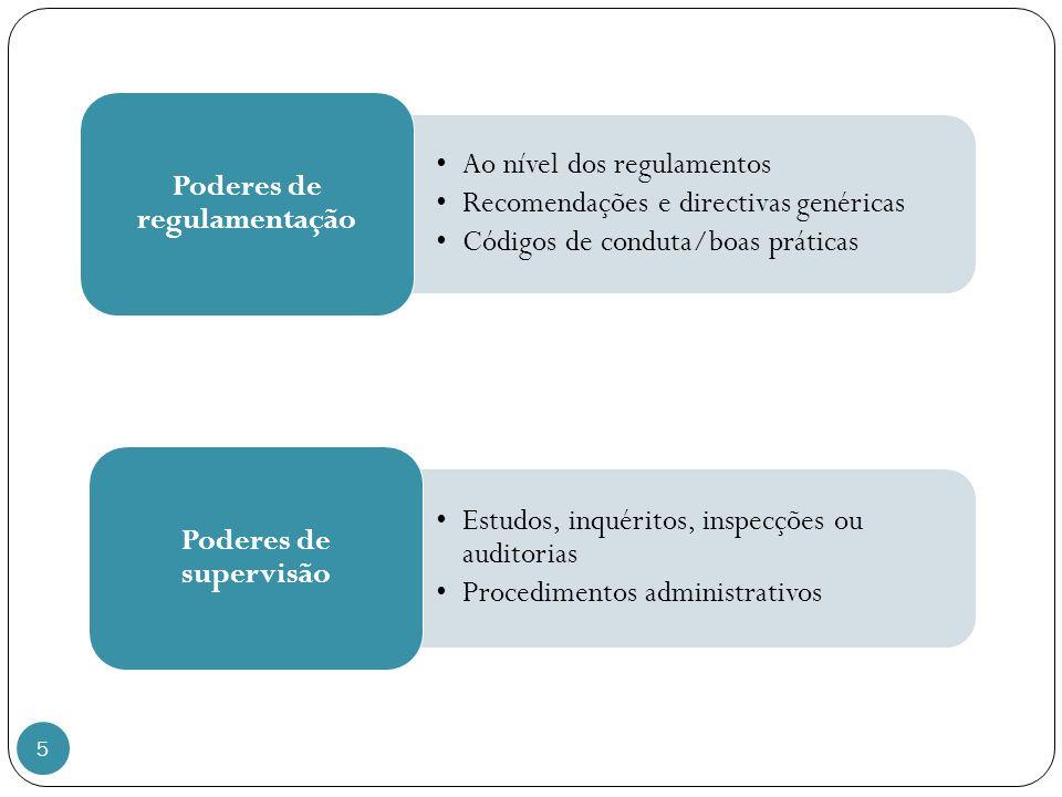 Poderes de regulamentação