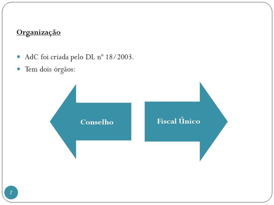 Organização AdC foi criada pelo DL nº 18/2003. Tem dois órgãos: Conselho Fiscal Único
