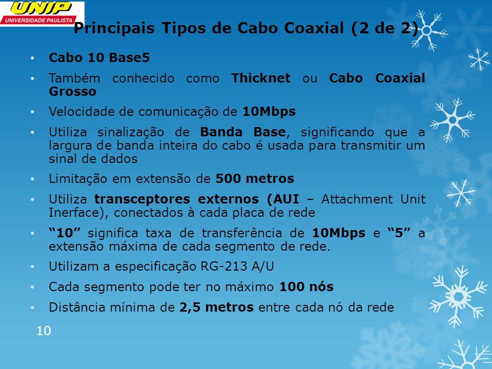 Principais Tipos de Cabo Coaxial (2 de 2)