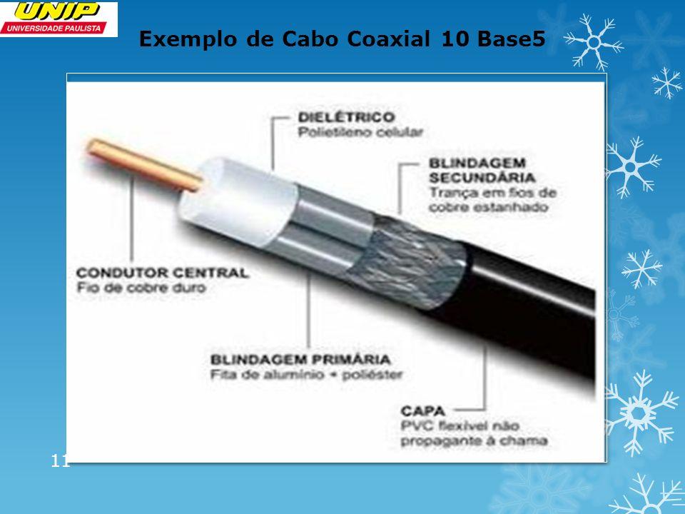 Exemplo de Cabo Coaxial 10 Base5