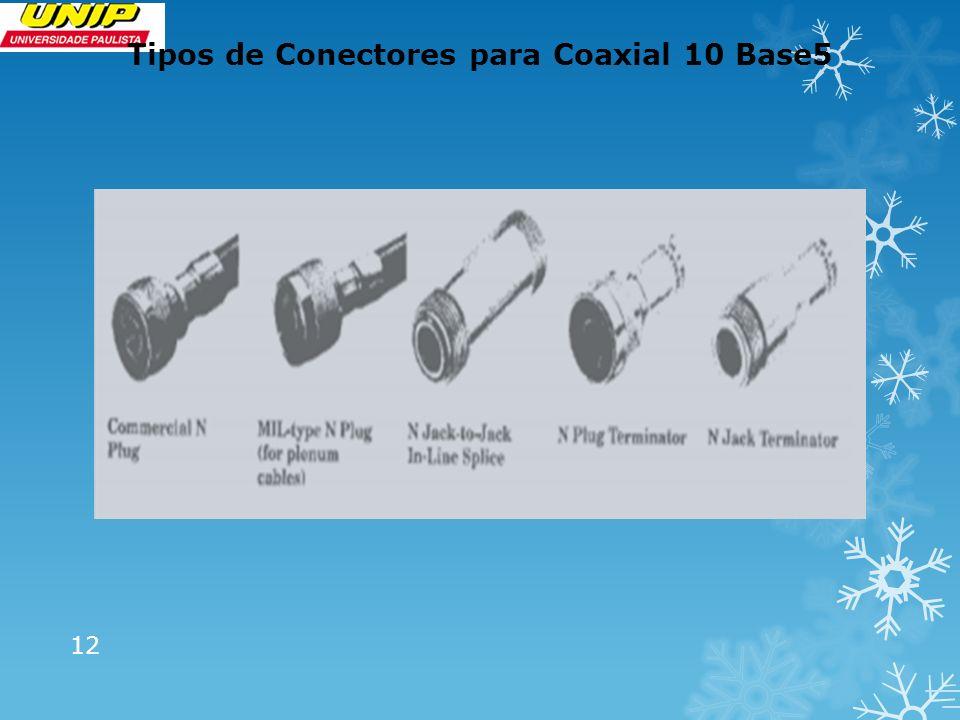 Tipos de Conectores para Coaxial 10 Base5