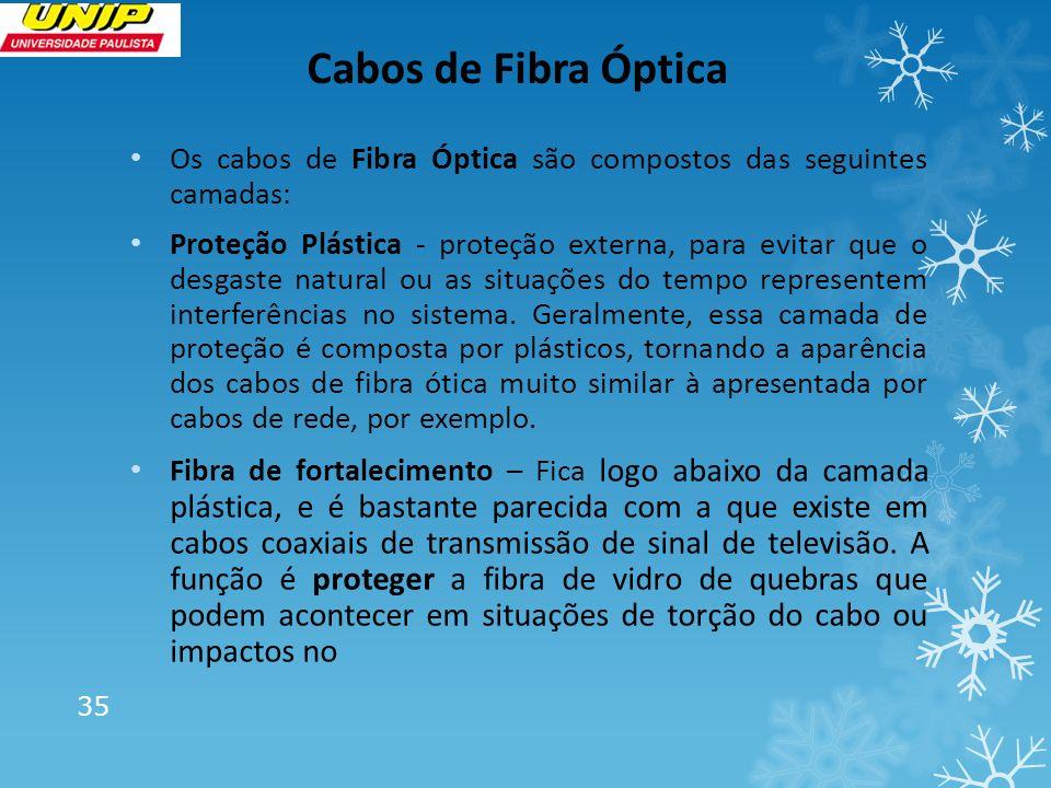 Cabos de Fibra Óptica Os cabos de Fibra Óptica são compostos das seguintes camadas: