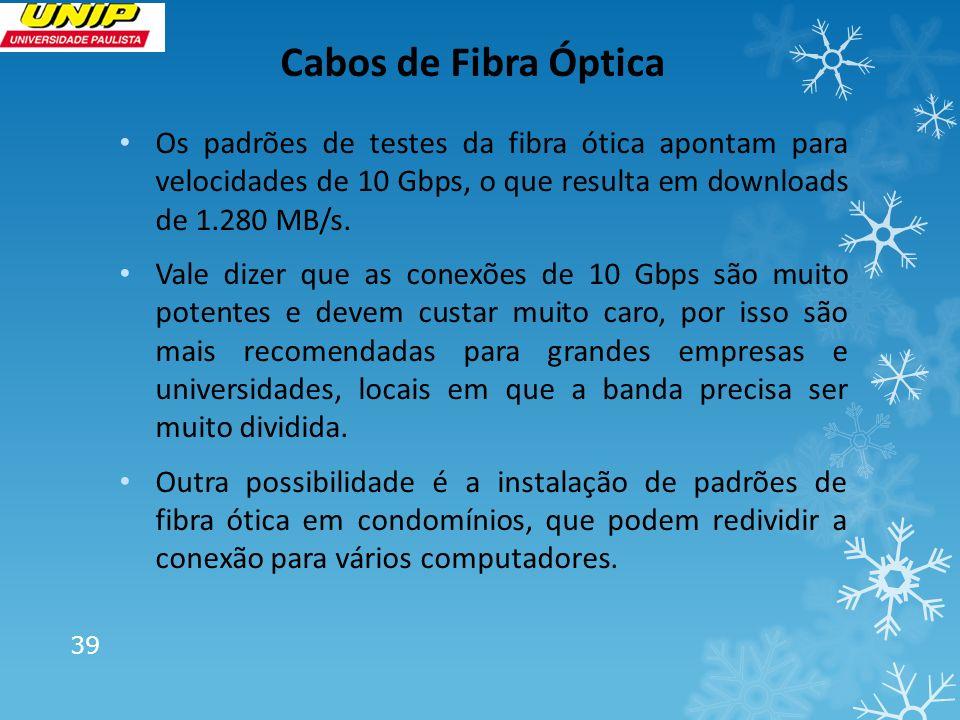Cabos de Fibra Óptica Os padrões de testes da fibra ótica apontam para velocidades de 10 Gbps, o que resulta em downloads de 1.280 MB/s.