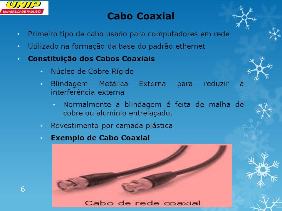 Cabo Coaxial Primeiro tipo de cabo usado para computadores em rede