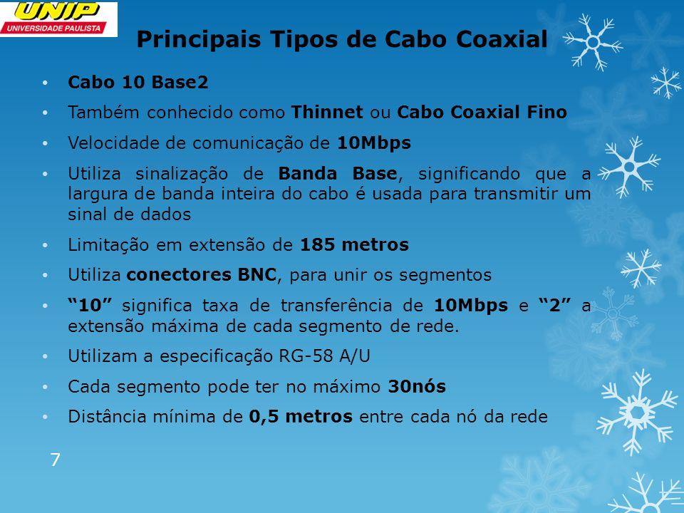 Principais Tipos de Cabo Coaxial