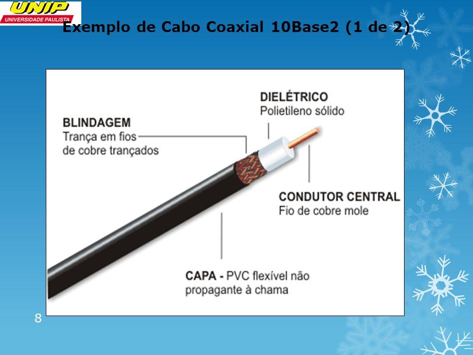 Exemplo de Cabo Coaxial 10Base2 (1 de 2)