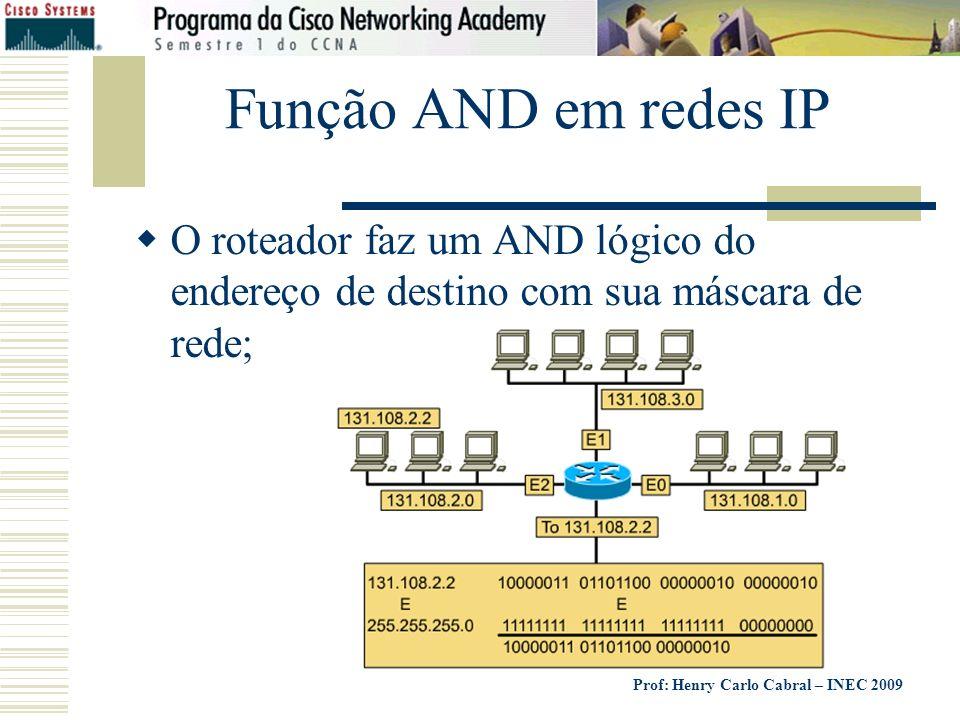Função AND em redes IP O roteador faz um AND lógico do endereço de destino com sua máscara de rede;