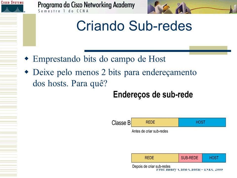 Criando Sub-redes Emprestando bits do campo de Host