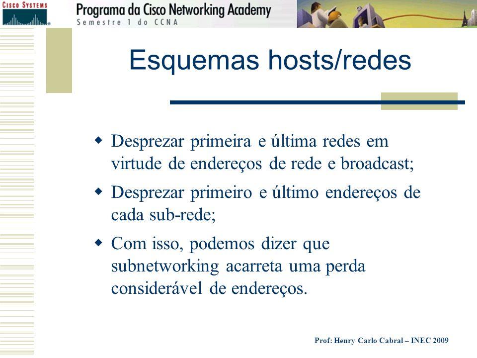 Esquemas hosts/redes Desprezar primeira e última redes em virtude de endereços de rede e broadcast;