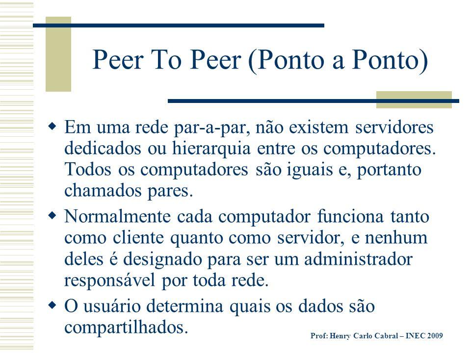 Peer To Peer (Ponto a Ponto)