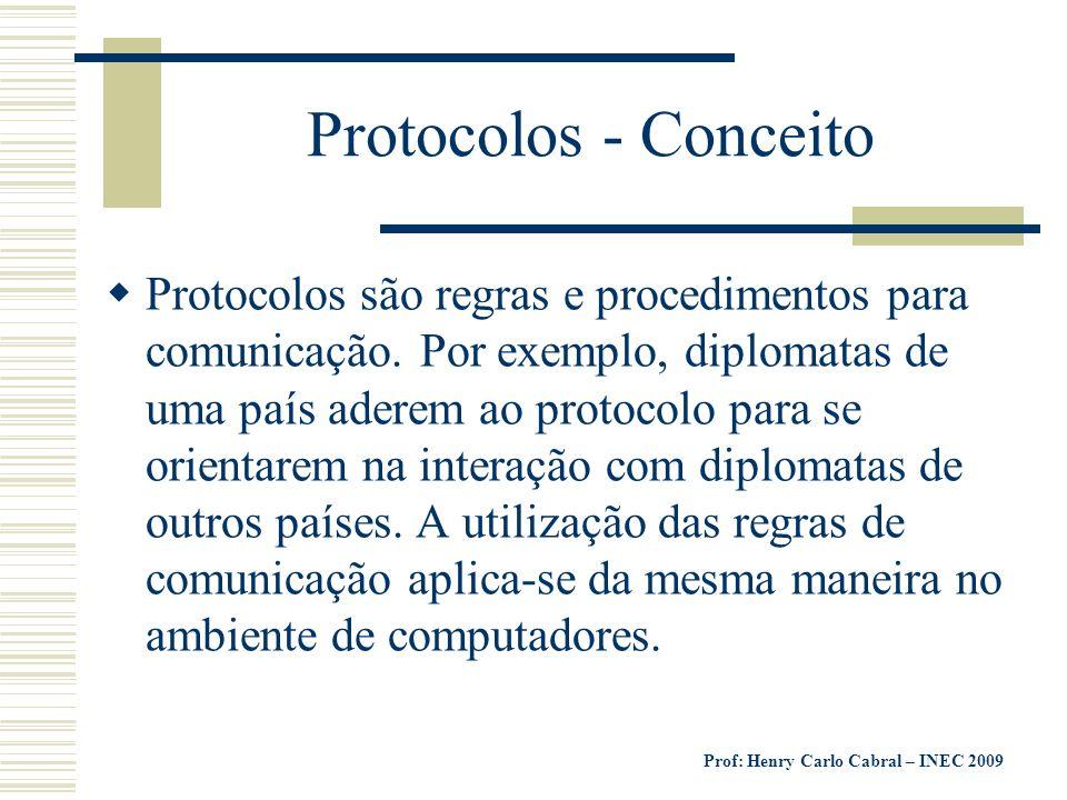 Protocolos - Conceito