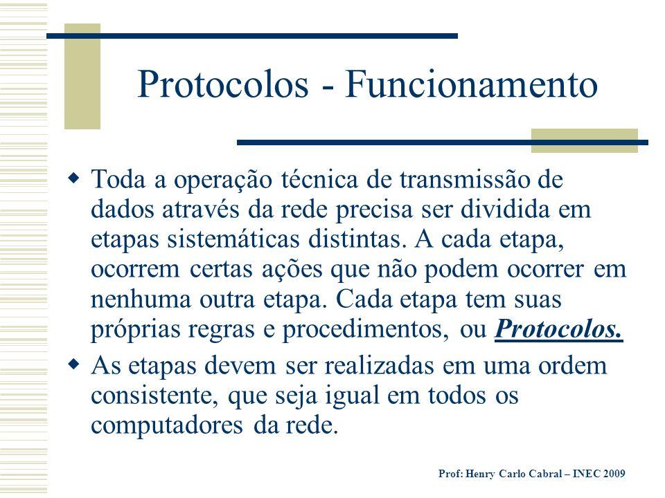 Protocolos - Funcionamento