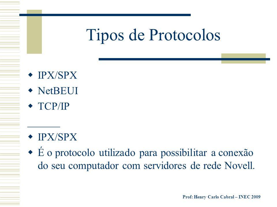 Tipos de Protocolos IPX/SPX NetBEUI TCP/IP ______