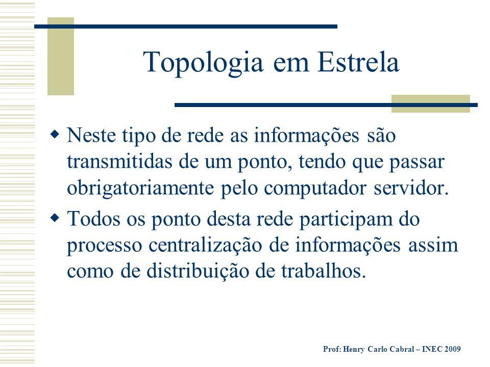 Topologia em Estrela Neste tipo de rede as informações são transmitidas de um ponto, tendo que passar obrigatoriamente pelo computador servidor.