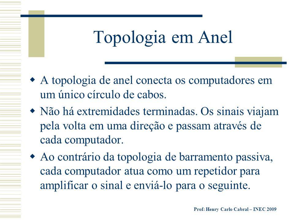 Topologia em Anel A topologia de anel conecta os computadores em um único círculo de cabos.