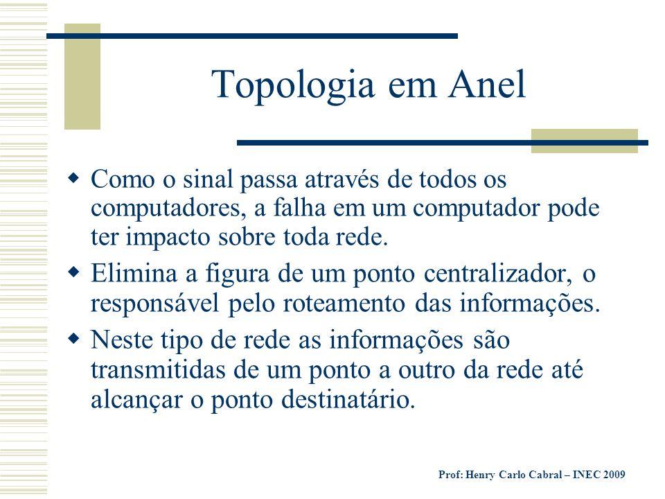 Topologia em Anel Como o sinal passa através de todos os computadores, a falha em um computador pode ter impacto sobre toda rede.