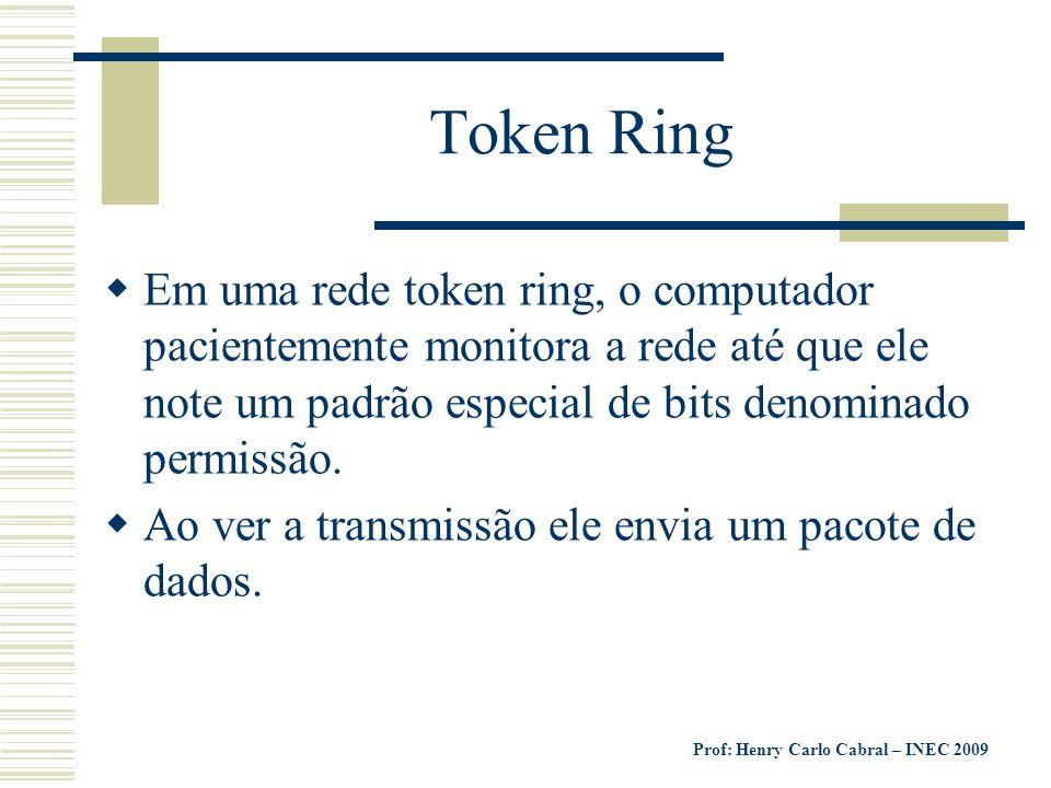Token Ring Em uma rede token ring, o computador pacientemente monitora a rede até que ele note um padrão especial de bits denominado permissão.