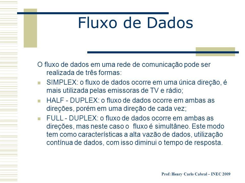 Fluxo de Dados O fluxo de dados em uma rede de comunicação pode ser realizada de três formas:
