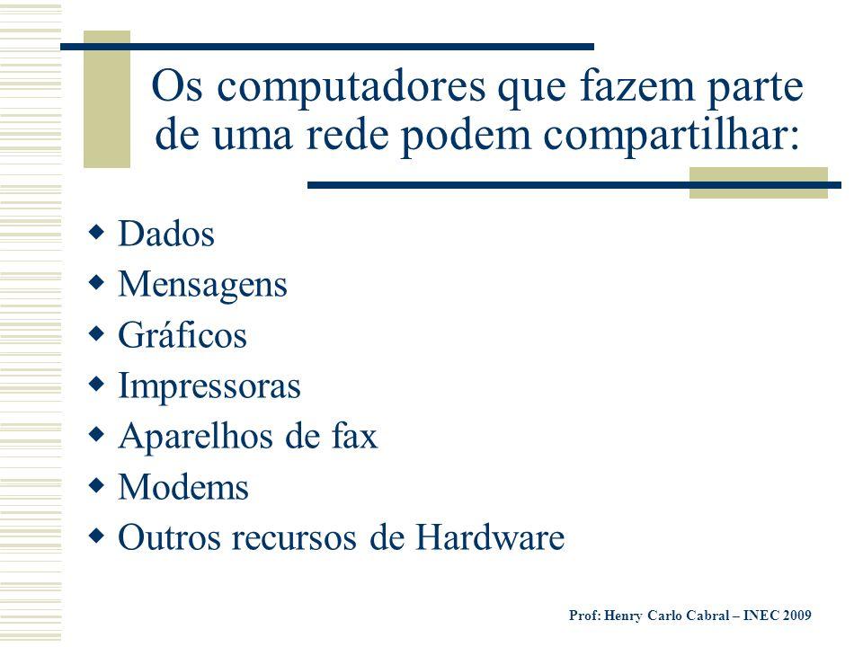Os computadores que fazem parte de uma rede podem compartilhar: