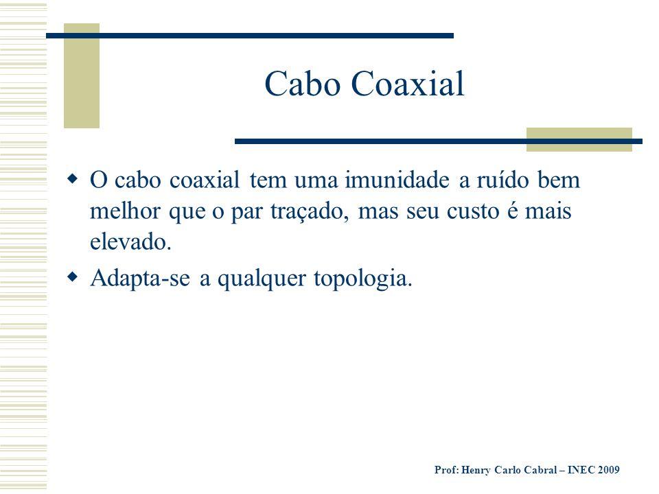Cabo Coaxial O cabo coaxial tem uma imunidade a ruído bem melhor que o par traçado, mas seu custo é mais elevado.