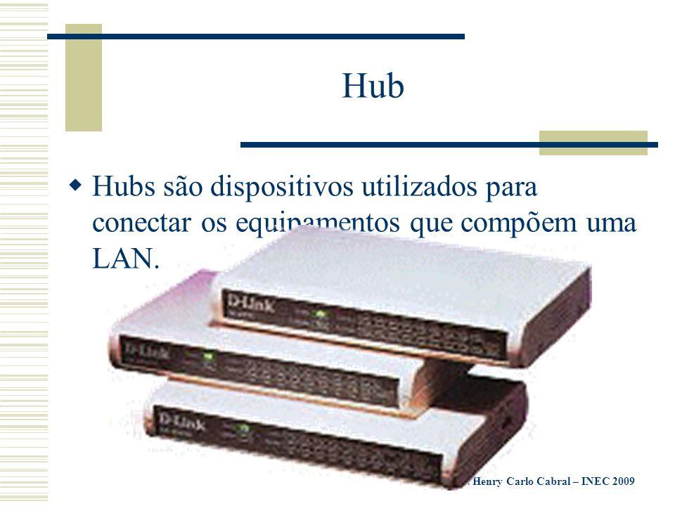 Hub Hubs são dispositivos utilizados para conectar os equipamentos que compõem uma LAN.