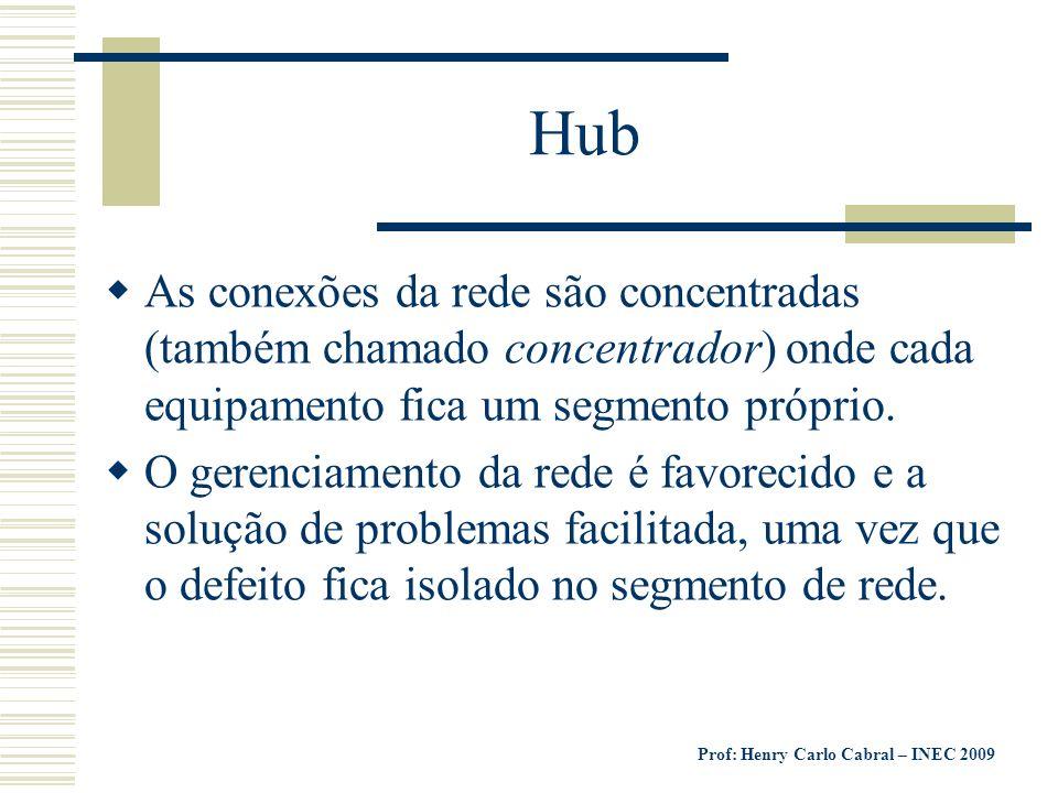 Hub As conexões da rede são concentradas (também chamado concentrador) onde cada equipamento fica um segmento próprio.