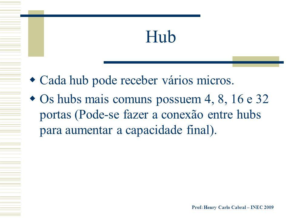 Hub Cada hub pode receber vários micros.