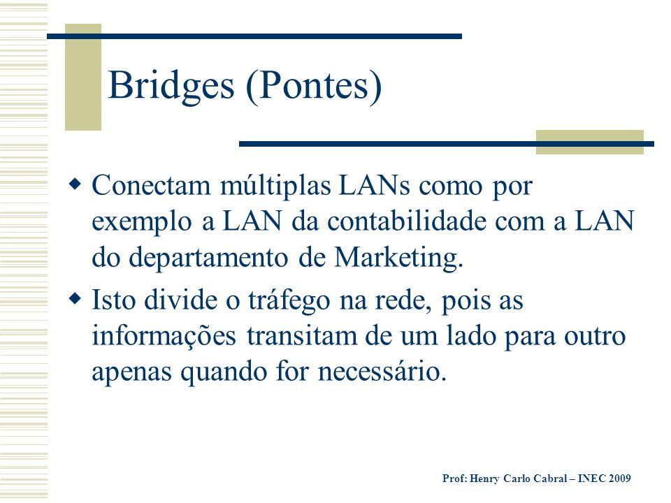 Bridges (Pontes) Conectam múltiplas LANs como por exemplo a LAN da contabilidade com a LAN do departamento de Marketing.