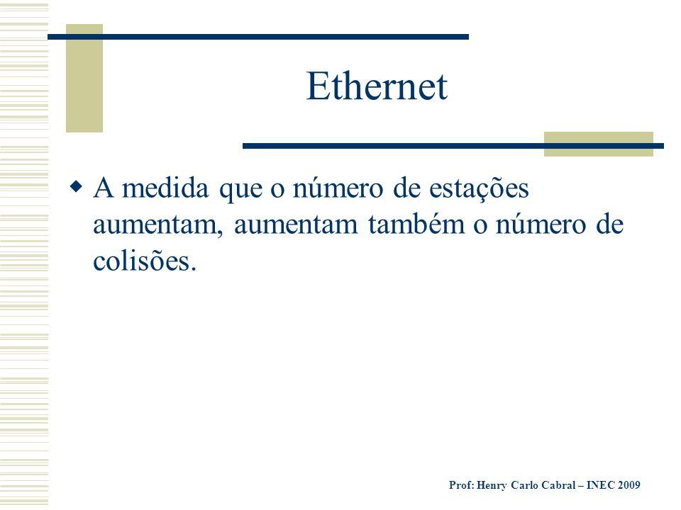 Ethernet A medida que o número de estações aumentam, aumentam também o número de colisões.