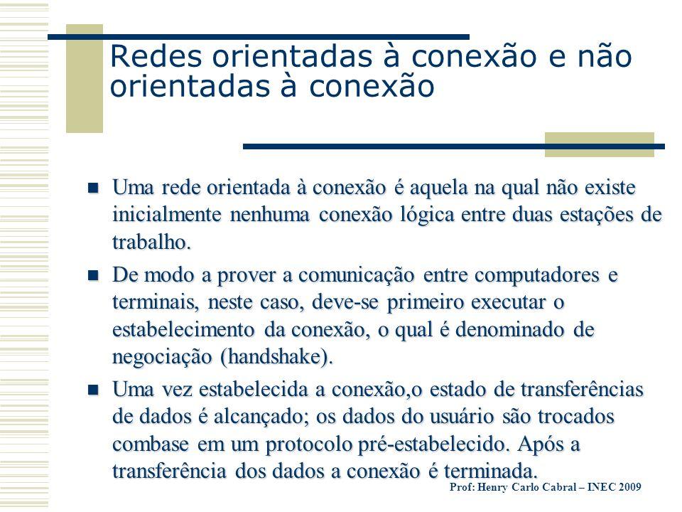 Redes orientadas à conexão e não orientadas à conexão