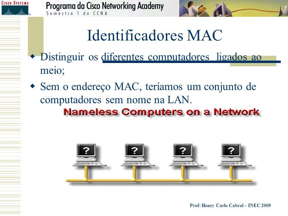Identificadores MAC Distinguir os diferentes computadores ligados ao meio;