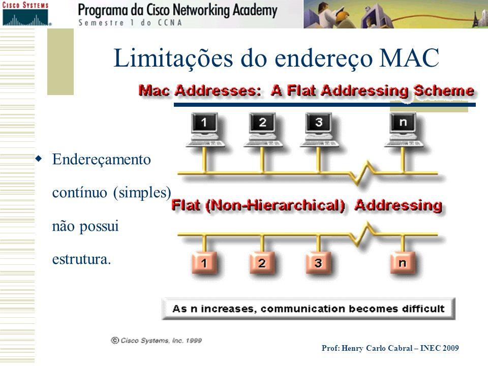 Limitações do endereço MAC