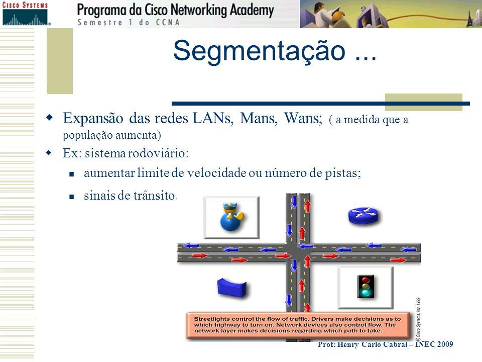 Segmentação ... Expansão das redes LANs, Mans, Wans; ( a medida que a população aumenta) Ex: sistema rodoviário: