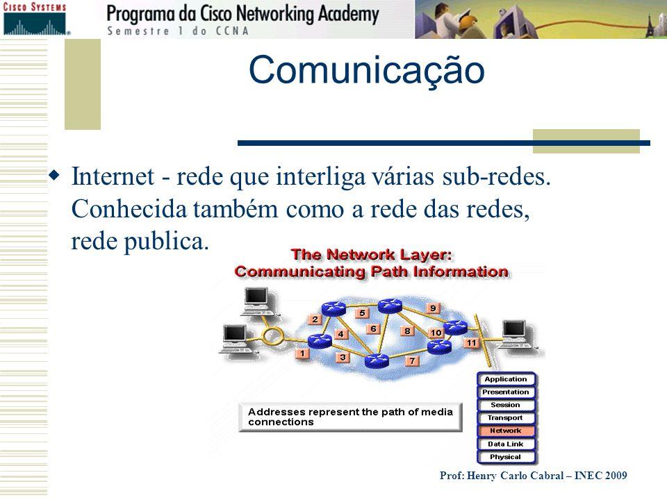 Comunicação Internet - rede que interliga várias sub-redes.