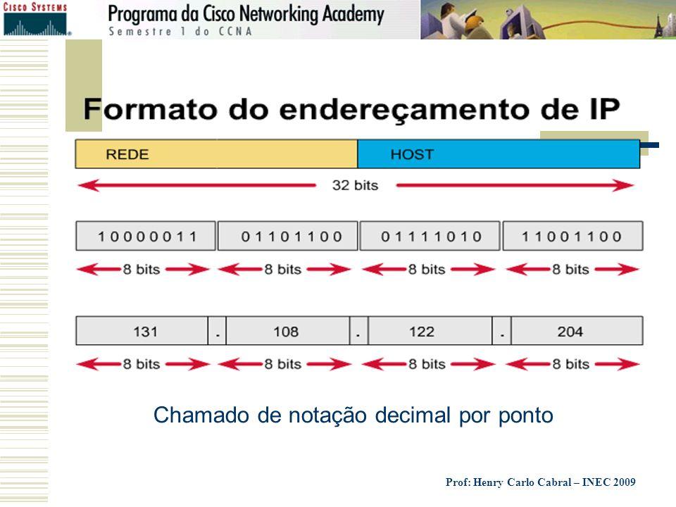Chamado de notação decimal por ponto