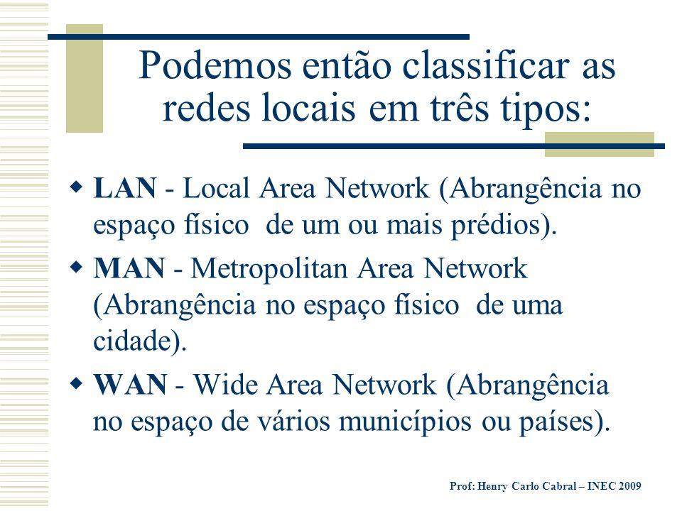 Podemos então classificar as redes locais em três tipos: