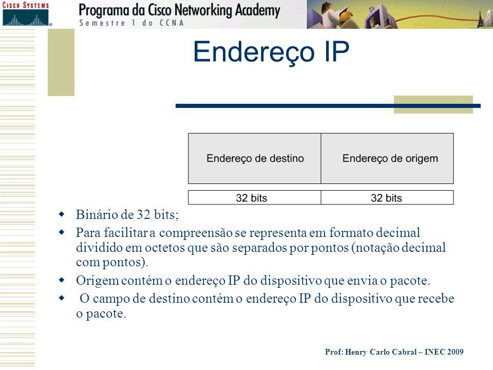 Endereço IP Binário de 32 bits;