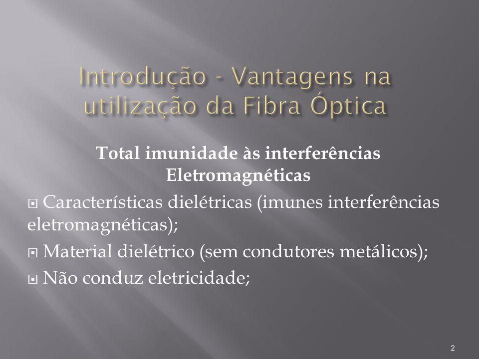Introdução - Vantagens na utilização da Fibra Óptica