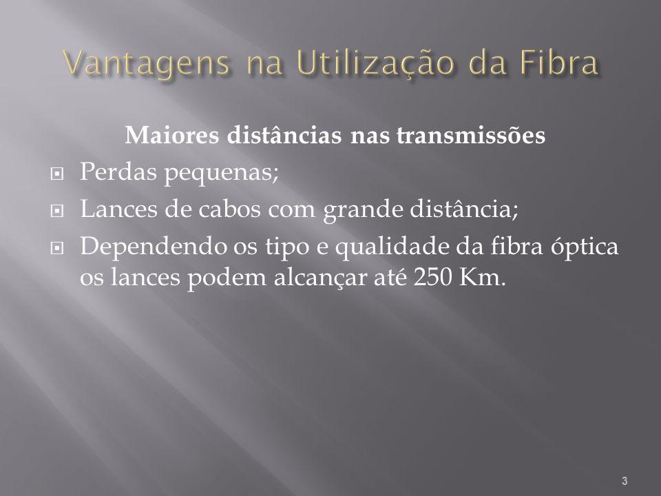 Vantagens na Utilização da Fibra