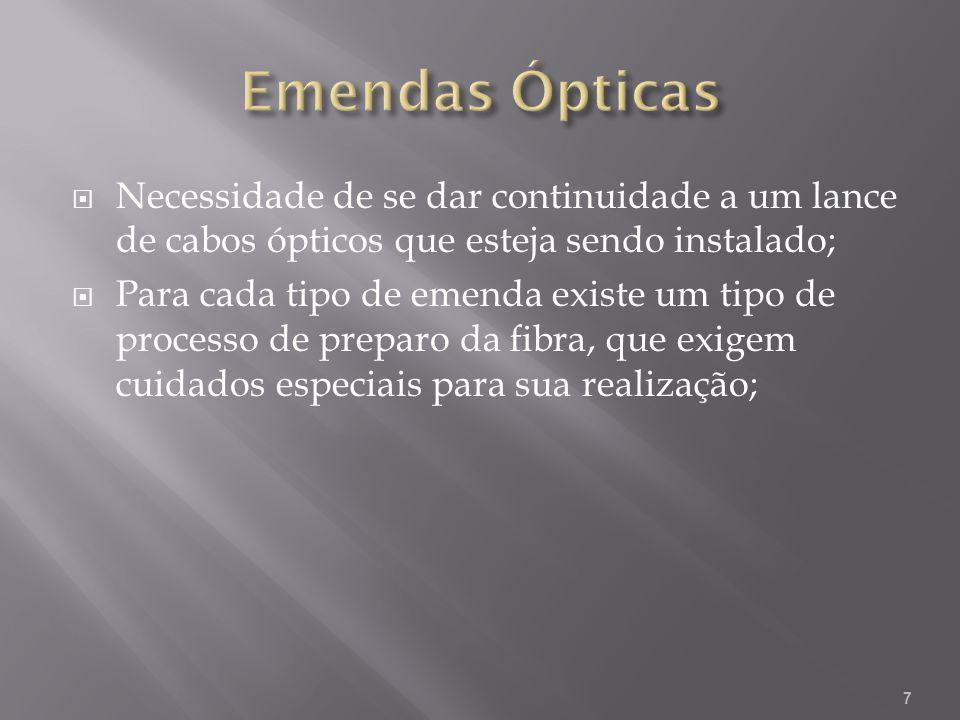 Emendas Ópticas Necessidade de se dar continuidade a um lance de cabos ópticos que esteja sendo instalado;