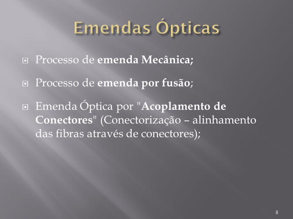 Emendas Ópticas Processo de emenda Mecânica;
