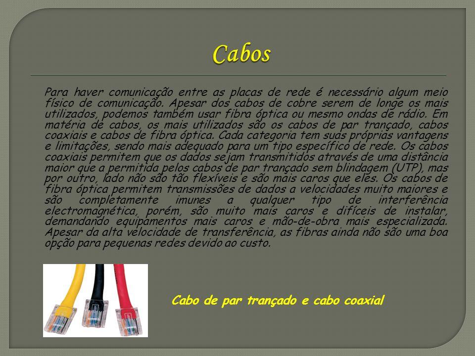 Cabos Cabo de par trançado e cabo coaxial
