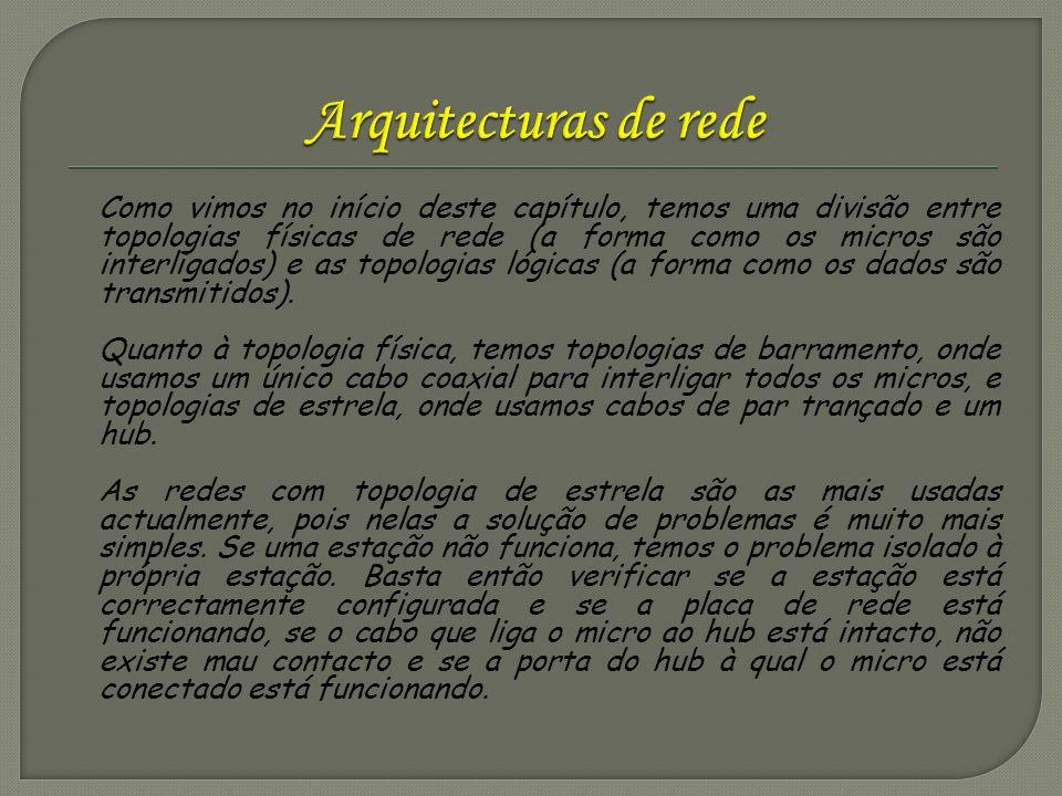 Arquitecturas de rede