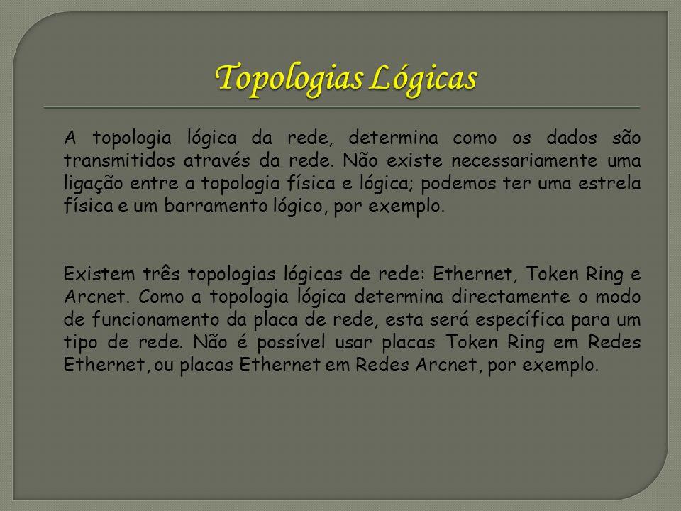 Topologias Lógicas