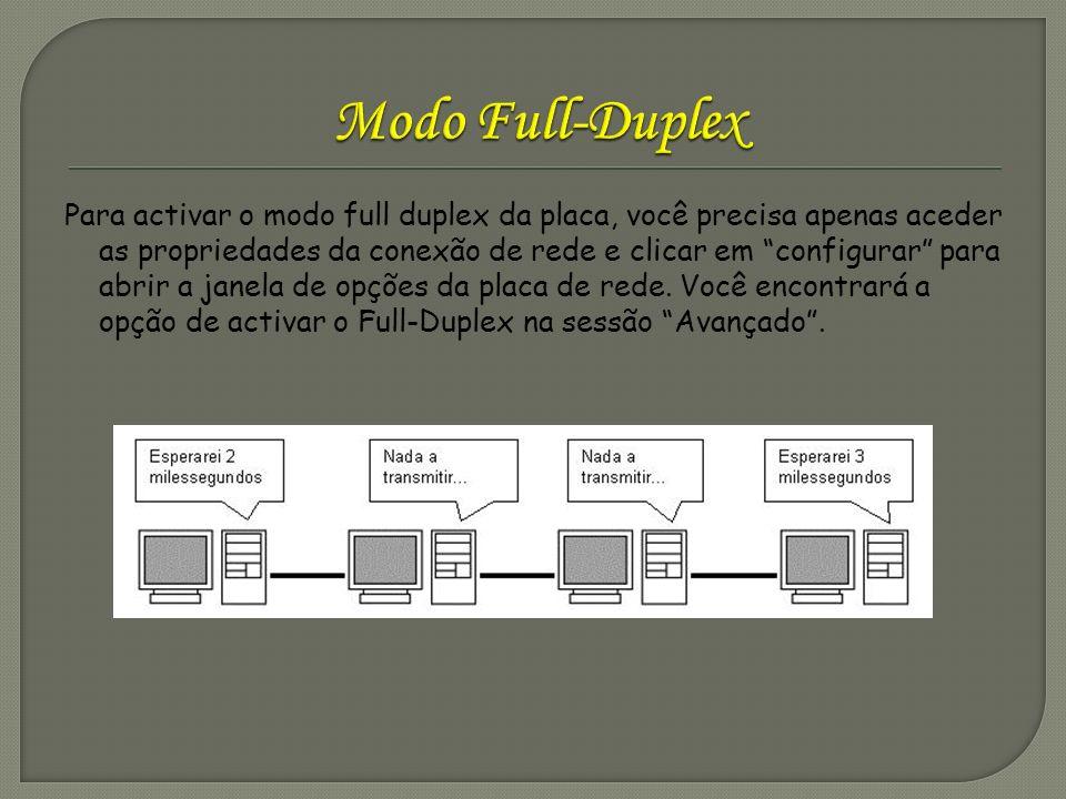 Modo Full-Duplex