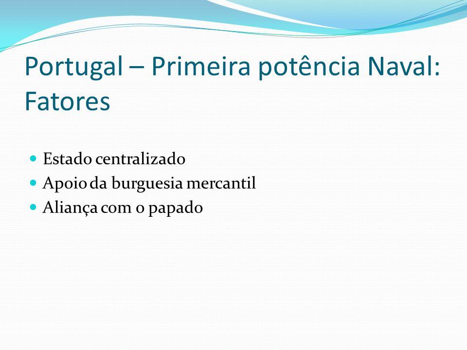 Portugal – Primeira potência Naval: Fatores